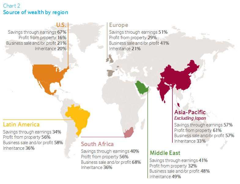 Где взять миллион - по регионам