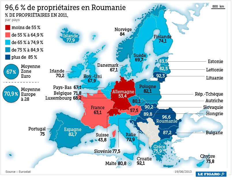 Число собственников в странах Европы, по данным Евростат