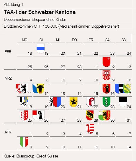 Календарь «налогового освобождения» 2013 г.
