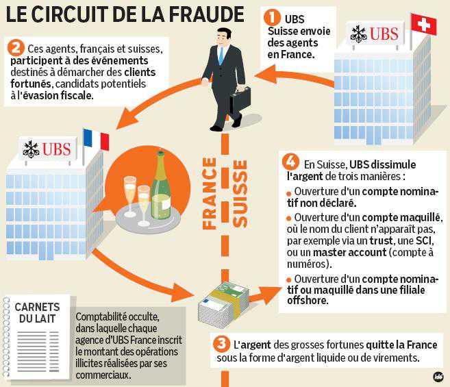 """Как швейцарские банкиры """"кадрят"""" богатых французов"""