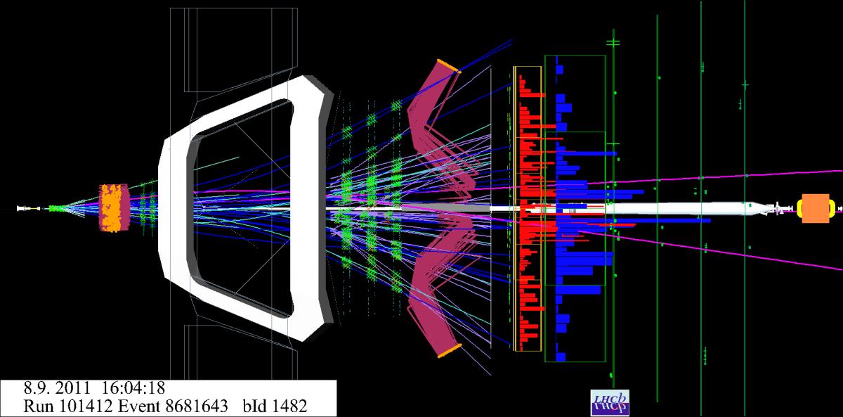 А так выглядят события в LHCb