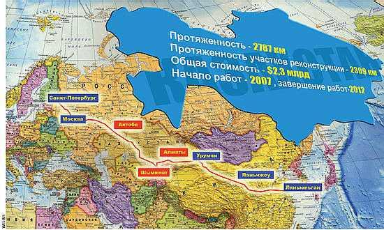 Международный автомобильный коридор Западная Европа - Западный Китай (по материалам сайта.